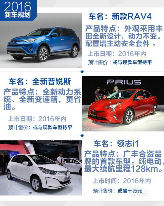 2016年丰田新车上市汇总 皇冠双擎新款RAV4高清图片