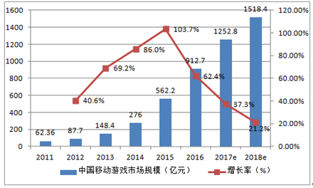 中国移动渠道助手_XY苹果助手iPhone6s价格大起底哪个版本最便