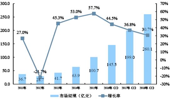 收入证明范本_揭秘朝鲜人民真实收入_因特网信息服务收入