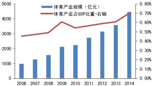 张江gdp_7年GDP突破2万亿,浦东为何敢立 军令状
