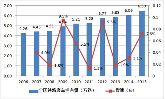 投资1亿能带动多少gdp_2020年,基建能拉动多少GDP