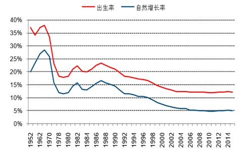 内蒙古总人口_2013中国总人口数
