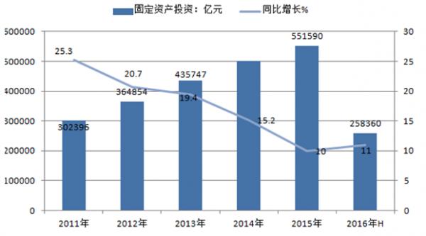 2016年中国gdp_2016年中国gdp增长图_2006年中国gdp