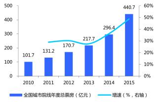 中国人口红利现状_人口红利分类