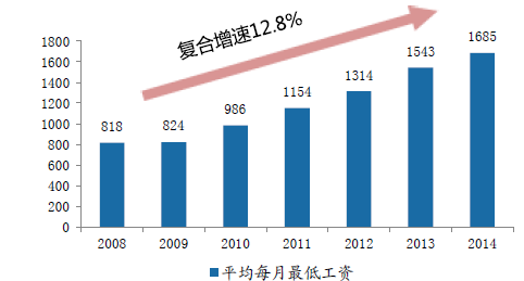 华西村人均收入_年度人均产值