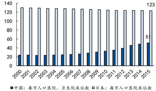 潍坊近两年的外来人口增长_离潍坊近的最好的风景