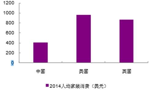 中国城市人均可支配收入排名_人均可支配收入