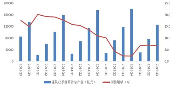 华西村人均收入_建筑行业人均产值
